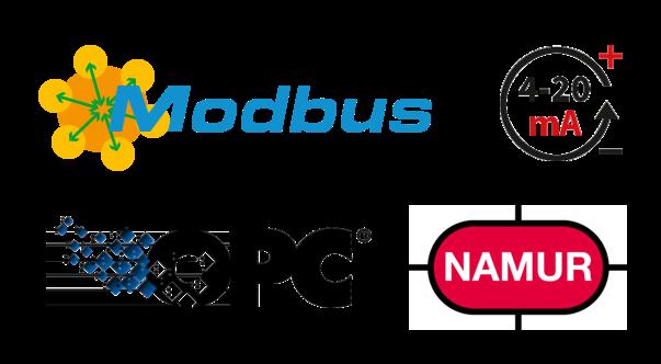 Contains the NAMUR Logo, CC BY-SA 3.0, via Wikimedia Commons